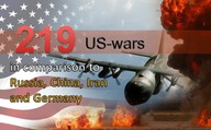 219 US-wars in comparison to Russia, China, Iran and Germany